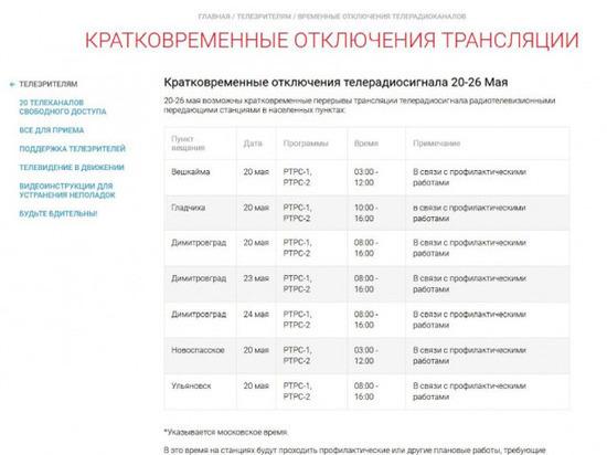 Цифровое телевидение в Ульяновской области отключат на время ремонта