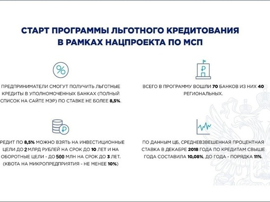 В Ярославской области малый и средний бизнес кредитуют по льготной федеральной программе
