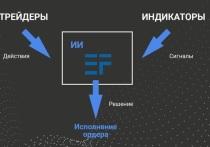 Россия будет инвестировать миллиарды долларов в искусственный интеллект