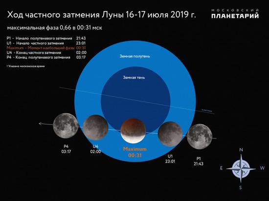 Жители Северного Кавказа увидят лунное затмение