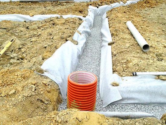 В затопленных районах Приангарья будут делать дренажную систему