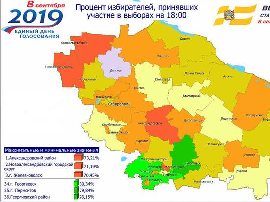 Явка на выборах губернатора Ставрополья превысила 55% к 18 часам