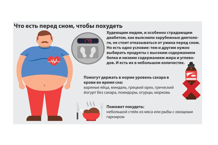 Что не надо есть чтобы сбросить вес