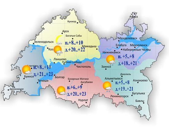 В Татарстане сохранится теплая погода