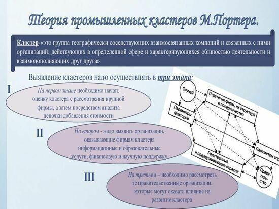 В Министерстве экономического развития Хакасии создали рабочую группу, которая разрабатывает план создания кластеров в разных отраслях экономики