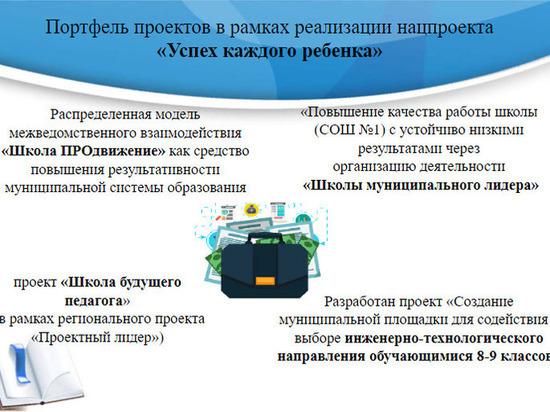 В Кораблинском районе рассказали о реализации нацпроекта «Образование»