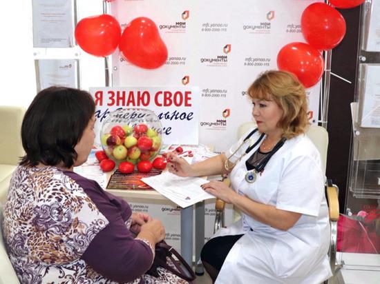 Жителей ЯНАО обследовали на акции ко Дню сердца