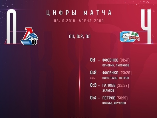 ХК «Локомотив» проиграл команде Квартальнова