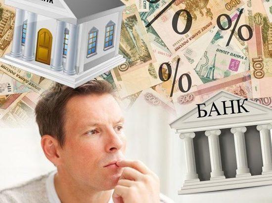Основные формы и виды кредита