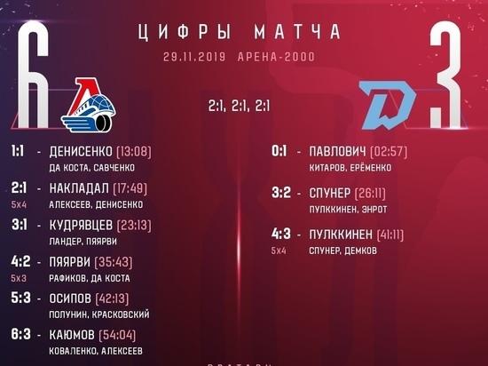 «Локомотив» выиграл домашнюю встречу с «Динамо»