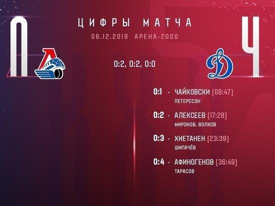 «Локомотив» завершил домашнюю серию разгромным поражением