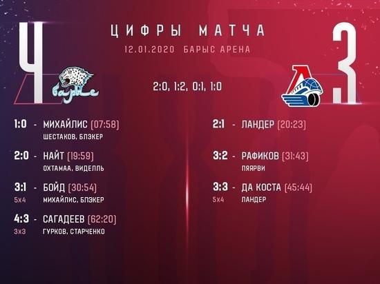 «Локомотив проиграл «Барысу»