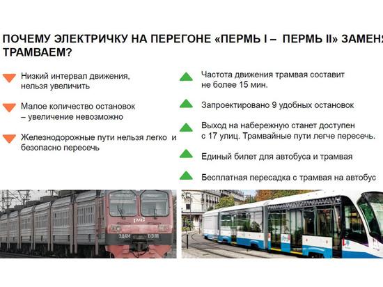 Снятие железнодорожного барьера открывает возможности создания новых общественных  пространств