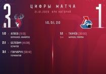 Локомотив уступил в Нижнем Новгороде