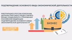 Фонд социального страхования РФ: До 15 апреля 2020 года работающие в России компании должны предоставить подтверждение основного вида экономической деятельности