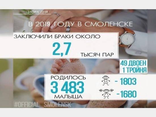 В прошлом году в Смоленске родились почти 3,5 тысячи детей