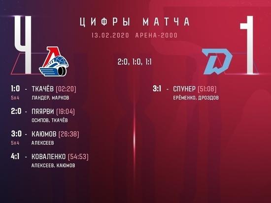 «Локомотив» победил минское «Динамо»