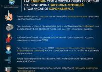 Кыргызстан не будет кремировать тела умерших от коронавируса COVID-19