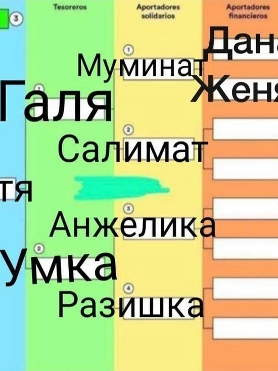 В Дагестане появилась новая финансовая пирамида