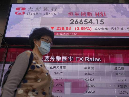 Коронавирус обрушил мировую экономику: детали кризиса