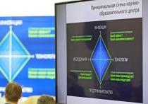 В Башкирии создадут научный центр мирового уровня