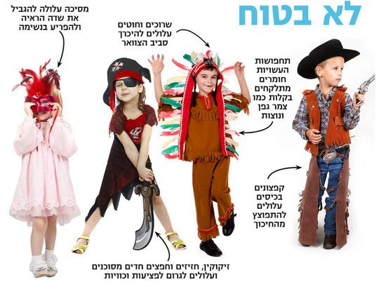 Минздрав опубликовал рекомендации для детей во время праздника Пурим