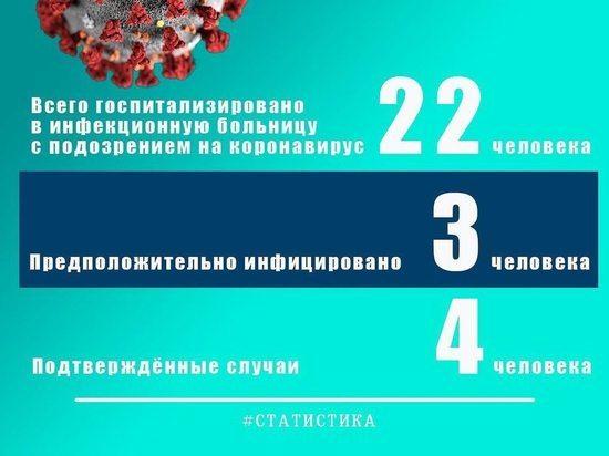 У четырех жителей Псковской области официально подтвержден коронавирус
