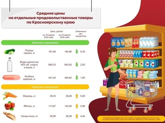 В Красноярске подешевели водка с огурцами