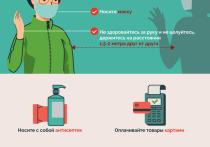 Серпуховичи могут узнать о безопасном нахождении на улице в карантин