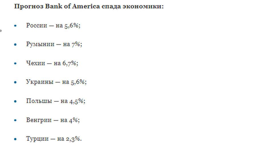 Bank of America ухудшил прогноз падения российской экономики