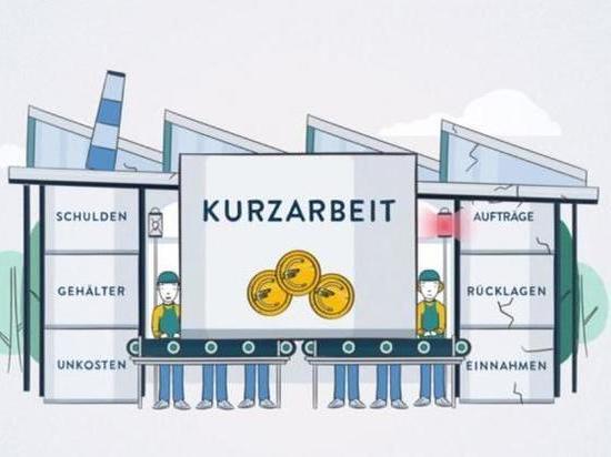 Коронавирус в Германии: Кому полагается пособие Kurzarbeitergeld
