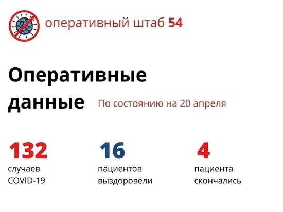 В Новосибирске 20 апреля скончался четвертый пациент с коронавирусом