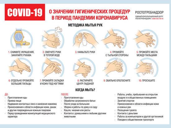Глава ВОЗ: мытье рук – лучшее средство от коронавируса