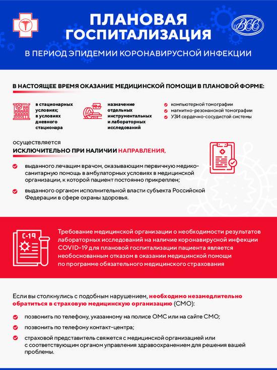 Жители Дагестана имеют право не сдавать тесты на коронавирус