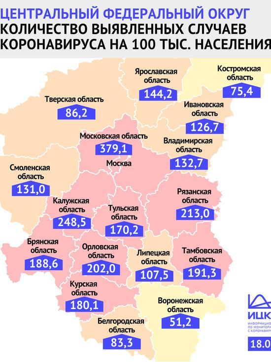 В Ярославской области болеют коронавирусом 144 человека на 100 тысяч