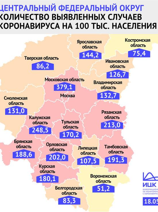 В Ивановской области почти 127 человек на 100 тыс. болеет коронавирусом
