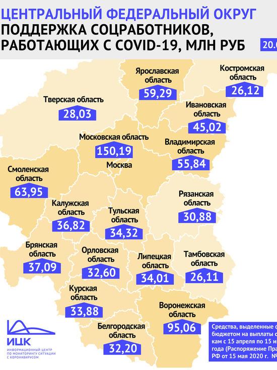 Правительство РФ выделило 45 млн рублей на поддержку соцработников Ивановской области