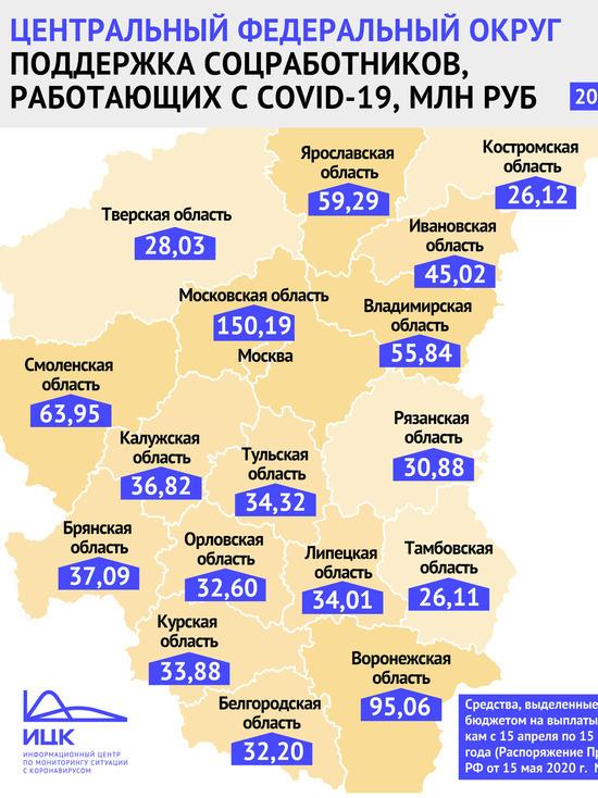 Правительство выделило почти 60 млн руб на поддержку соцработников в Ярославской области