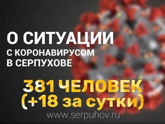 В Серпухове выявлены новые случаи заражения COVID-19