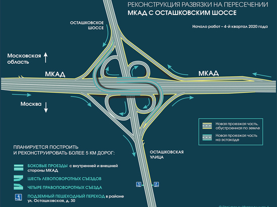 Развязку МКАД с Осташковским шоссе реконструируют