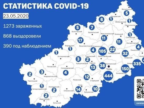 Стало известно, в каких районах Тверской области зарегистрировали новые случаи заражения COVID-19