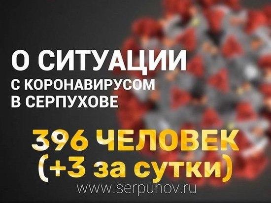 Новые случаи заражения COVID-19 выявлены в Серпухове