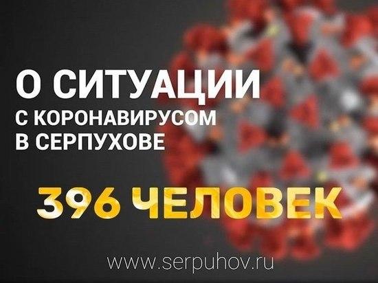 Эпидемиологическая обстановка в городском округе Серпухов
