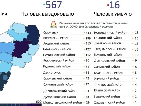 На Смоленщине свободным от коронавируса остается только один район