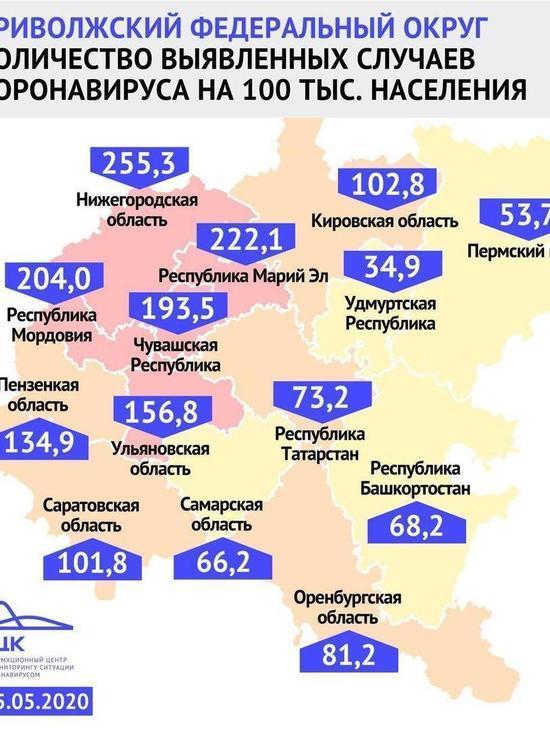 Карта распространения коронавируса в Поволжье: Саратовская область заняла 8 место
