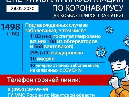 За сутки в Приангарье выявили 60 новых случаев коронавируса