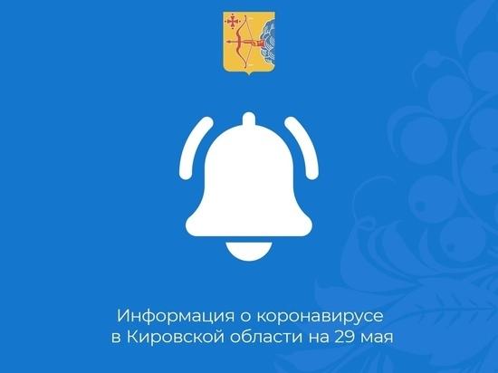 Коронавирус в Кировской области: выросло число очагов заражения
