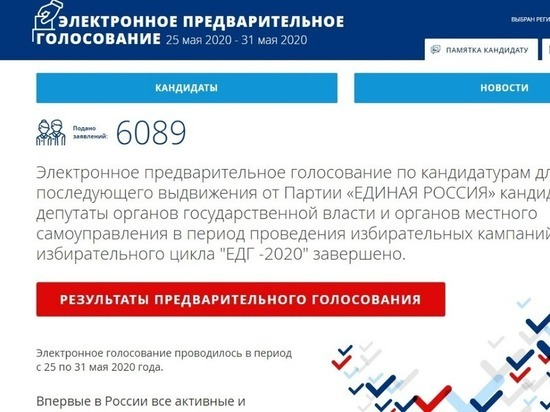 «Единая Россия» подвела итоги предварительного голосования по кандидатам на выборы в Гордуму Ростова