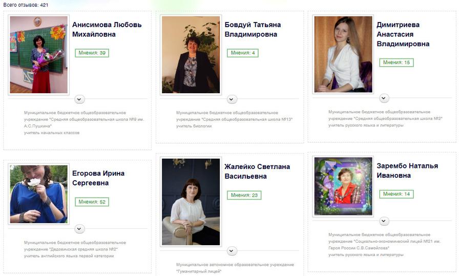 Претендентов на звание лучшего учителя Псковской области обсуждают в интернете, фото-1