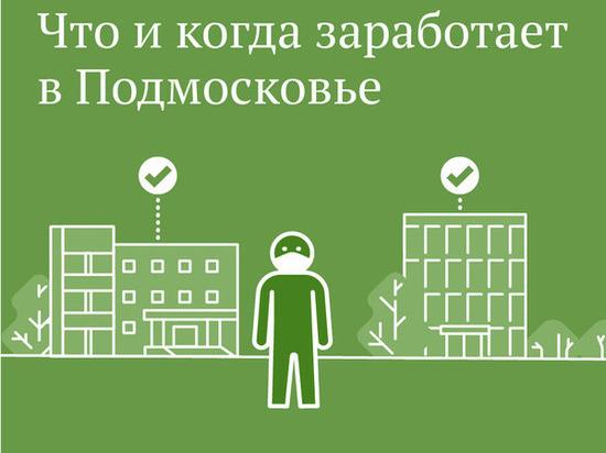 Что и когда заработает в Серпухове после карантина